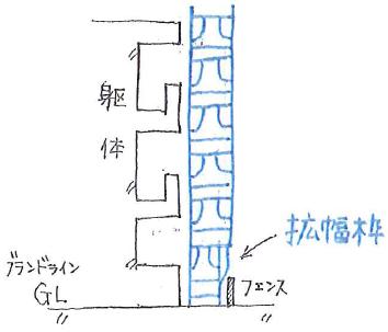 ビケ足場スクール資料